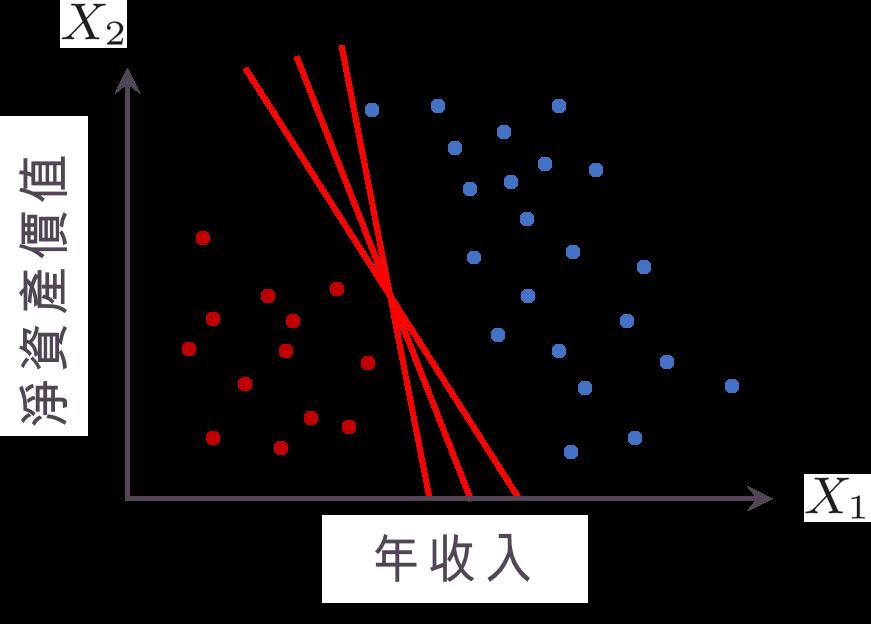 %e8%a1%a8%e6%a0%bc123